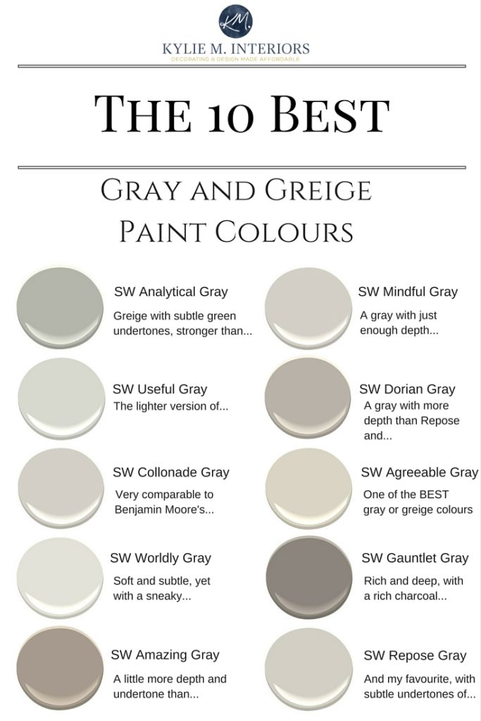 The best warm gray and greige paint colours. Sherwin Williams. Kylie M Interiors Decorating blog, e-decor, e-design and online color <u>pictures of gray painted bedrooms 2018</u> consulting services