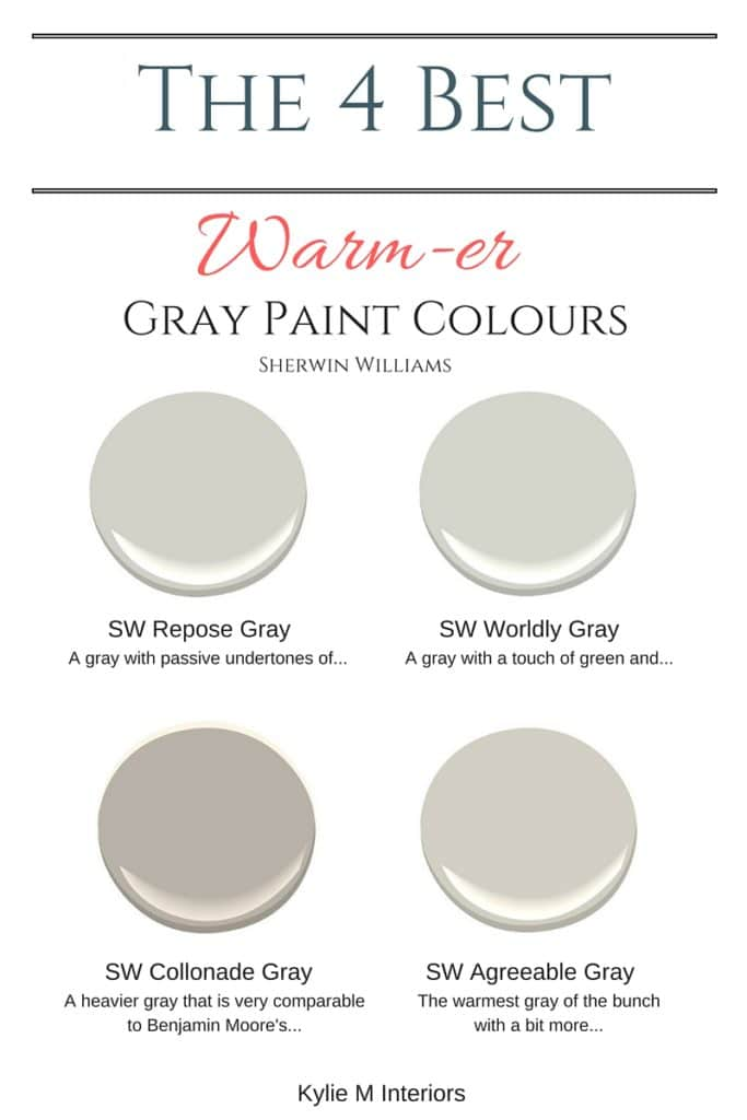 The 4 best warm gray paint colours sherwin williams Home hardware furniture collingwood