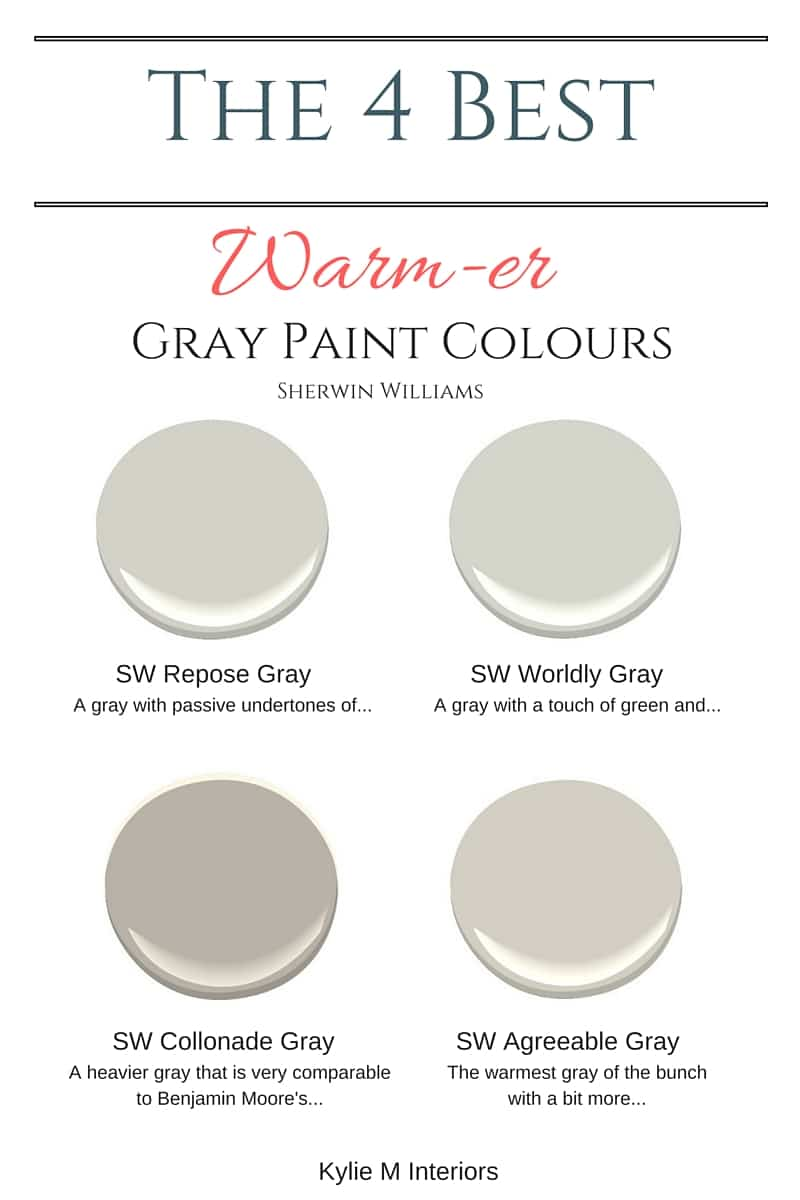 The best warm gray paint colours that are almost greige for Sherwin williams color of the month october 2017
