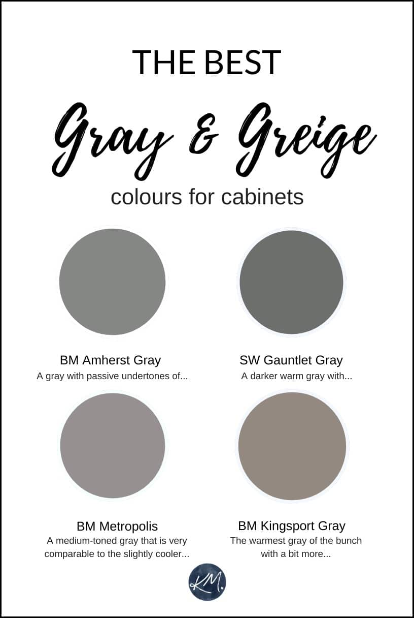 The Best Gray And Greige Paint Colours For Kitchen