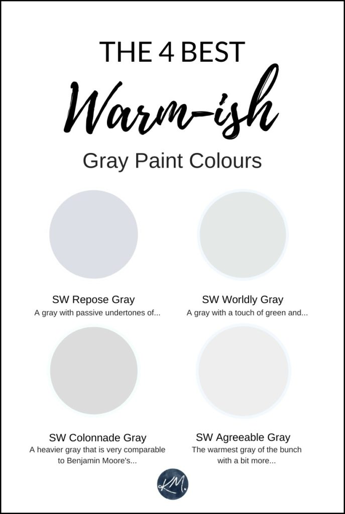 The best warm gray, almost greige paint colours, Sherwin Williams. Kylie M Interiors Edesign, online top paint color consultant and diy decor blogger