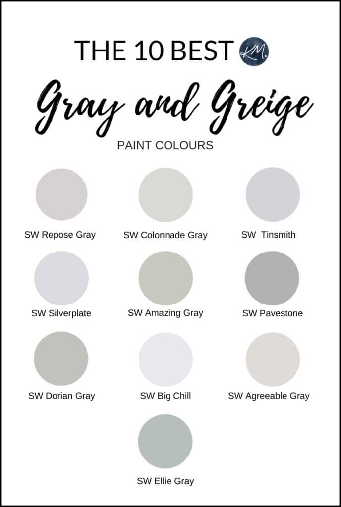 The best gray grey and greige paint colours, Sherwin Williams paint colors. Kylie M Interiors Edesign, online paint colour advice and expert. Diy blogger