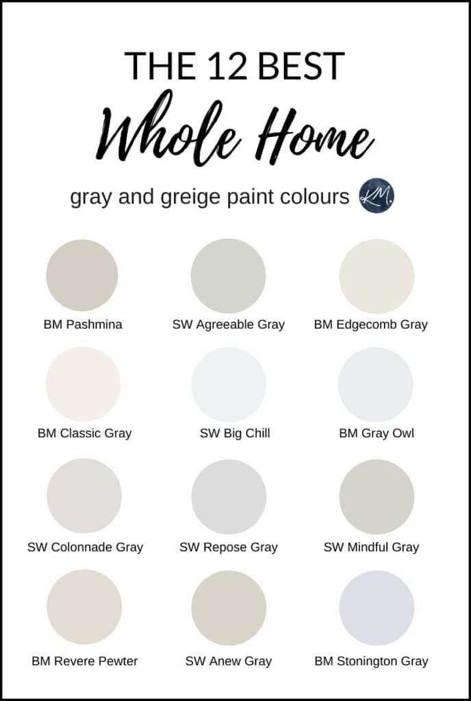 The best paint colours from Benjamin Moore or Sherwin Williams for a room or whole home. The top gray and greige neutrals. Kylie M Interiors E-design, online paint color consultant and diy blog