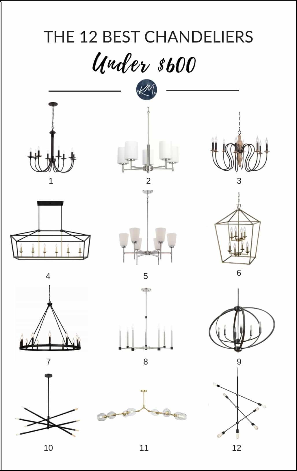 The 12 Best Budget Friendly Dining Room, Wayfair Lighting Fixtures Dining Room